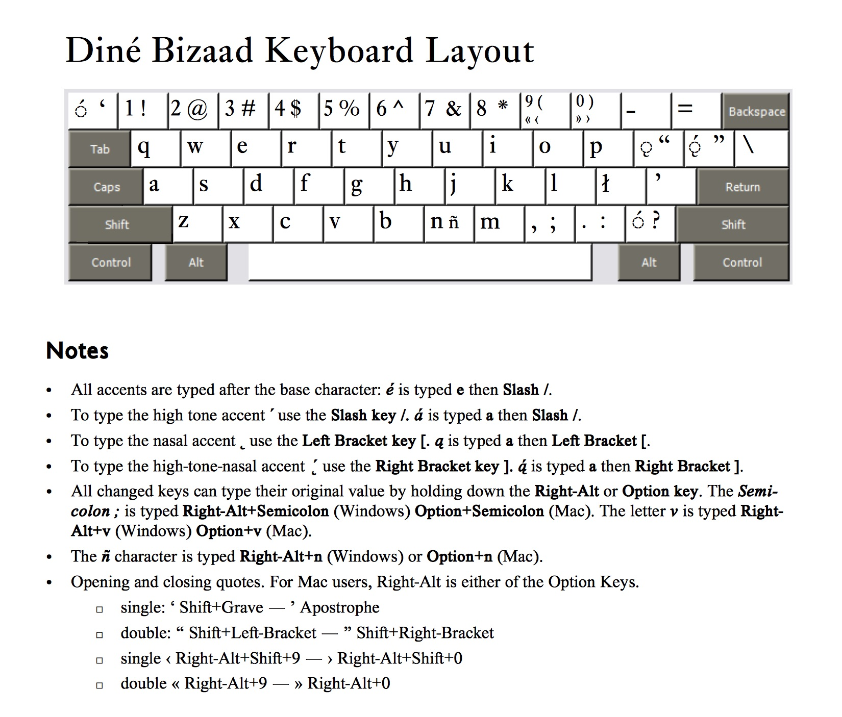 Installing the Navajo Keyboard Layout on OS X | Native